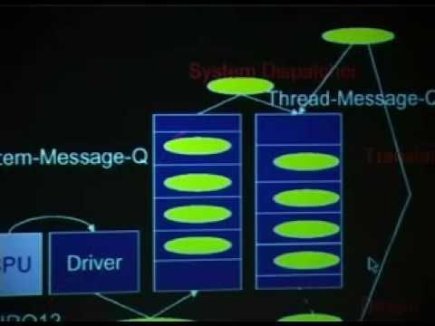 Personal Firewall - Gefahren, Gerüchte, Tatsachen | Chaos Computer Club