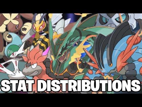 Pokémon Omega Ruby & Alpha Sapphire Mega + Primal Evolution Stats Distributions!! video