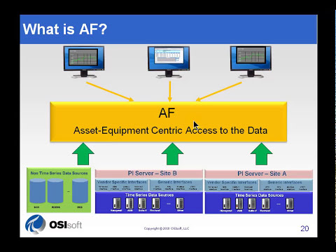 OSIsoft: Describe the purpose of the AF server Part 1. v2010