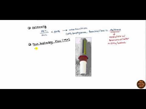 Asthma for USMLE Step 2