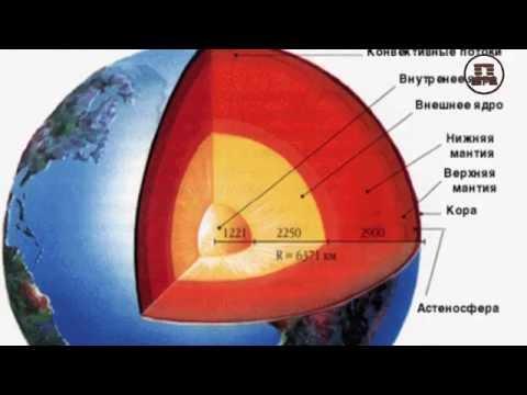 Миф о ядре внутри Земли