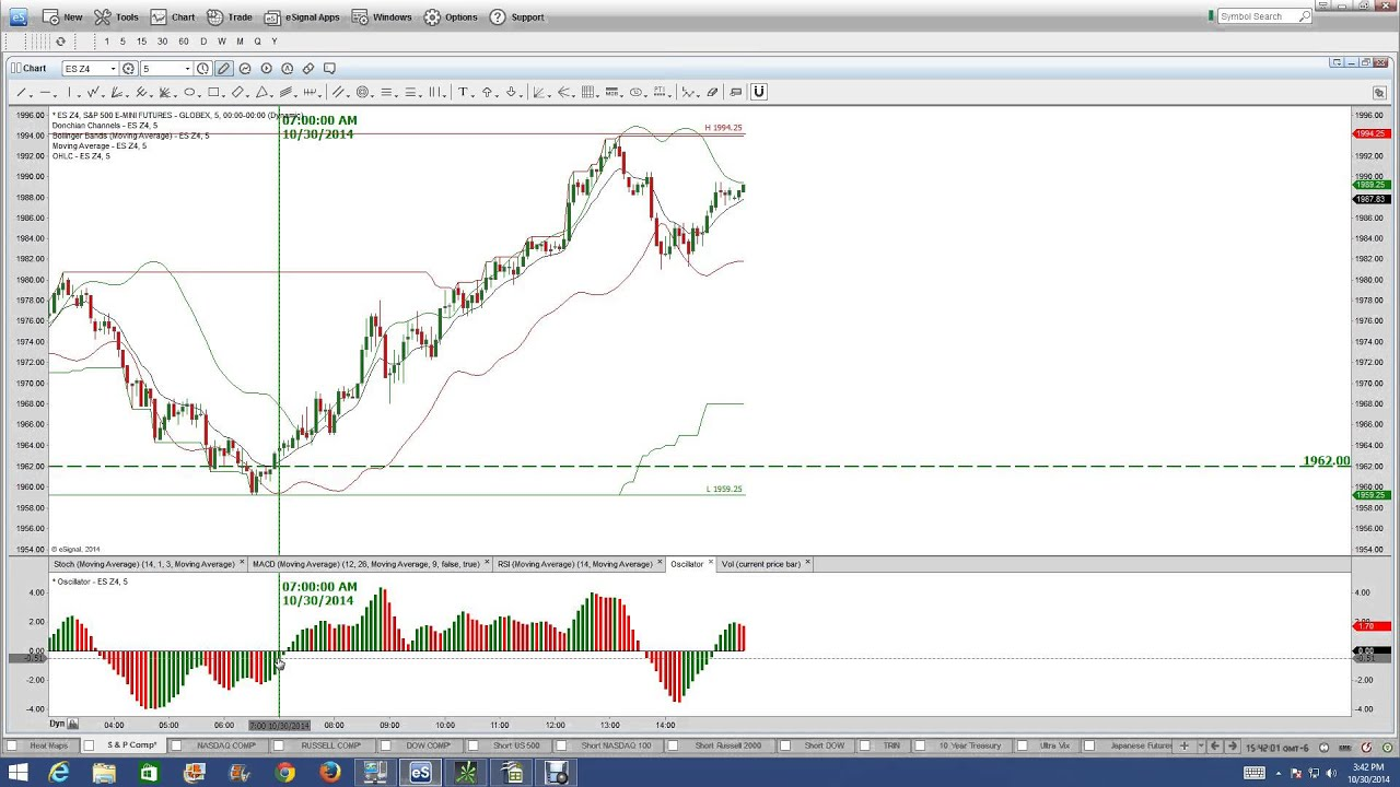 Nadex binary options trading signals reviews