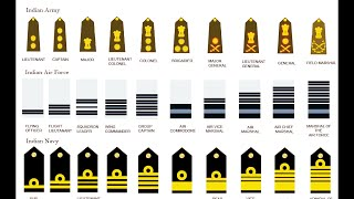 Equivalent Ranks of the Indian Armed Forces – Army, Air Force and Navy 🇮🇳 [EXPLAINED]