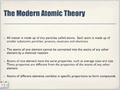 atoms of the future essay The tools you need to write a quality essay or about the atom he believed that all atoms were door for present and future exploration of the atom.
