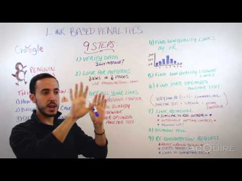 The Link Building Book: Link Based Penalties - iAcquire Cliffs Notes Tuesday 5.21.13