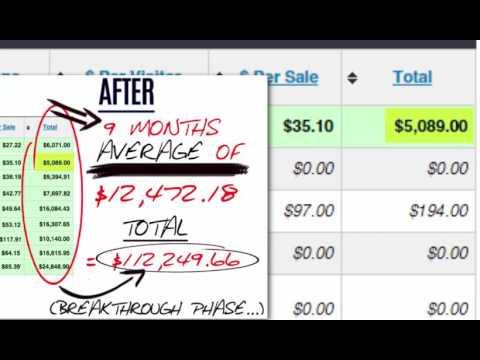 Make Money Online With Affiliate Marketing   Affiliate Marketing Secret