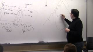 Brandon Sanderson Lecture 7: Try/Fail Cycles (4/6)