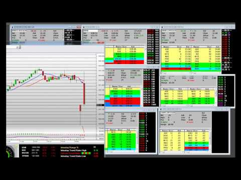 Understanding How to Trade Gap Down Price Action on the Opening Bell
