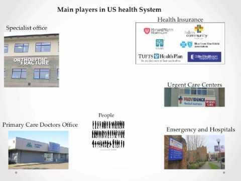 Health Systems US vs Solomon Islands