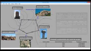 Hydronet: Analisi preliminare di un caso di rete idraulica in pressione