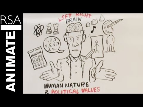 RSA Animate - Left brain, right brain