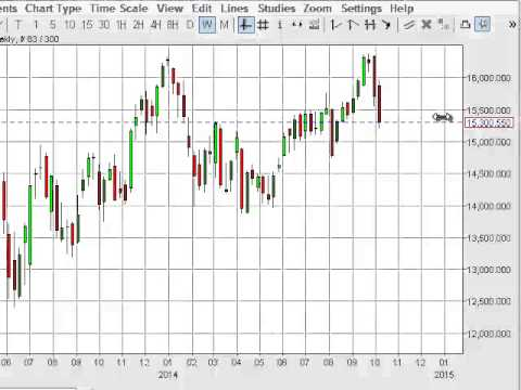 Nikkei Index forecast for the week of October 13, 2014, Technical Analysis