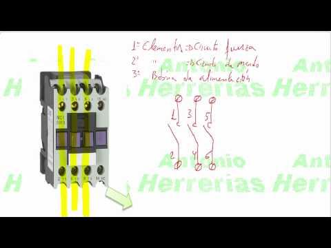 Curso de Automatización - Simbología de Contactores