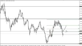 GBP/JPY Technical Analysis for October 30, 2018 by FXEmpire.com