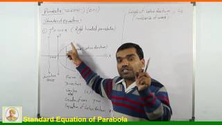 Conic Section - Parabola In Hindi(Lecture 1)