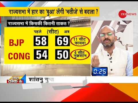 Taal Thok Ke: Is Mayawati responsible for loss of 'Dalits' in Uttar Pradesh