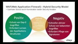 CitrixDay 2013: Citrix Netscaler & Networking