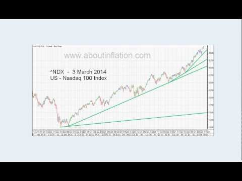 World Indices Trend Lines - DJ30, S&P 500, Nasdaq 100, Gold and Silver Index weekly 2014 March 7
