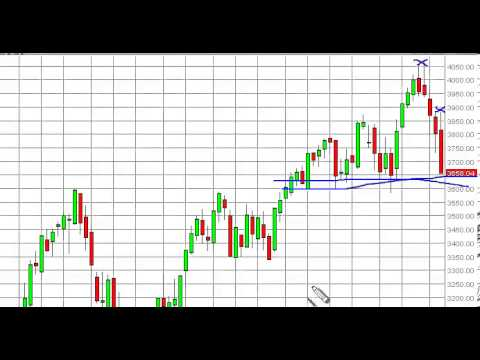 CAC 40 Index forecast for the week of June 24, 2013, Technical Analysis