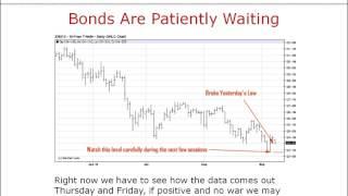 Analysis of three etf counter trend trading strategies