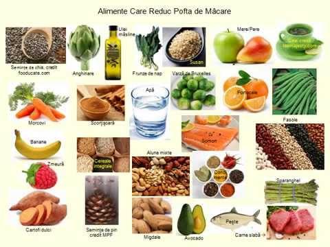 medicamente care reduc pofta de mancare