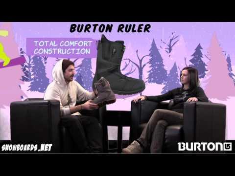 Burton ruler test