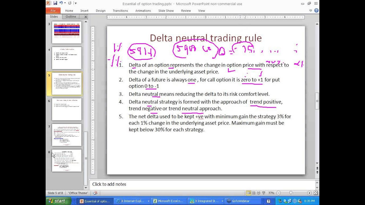 Delta neutral option trading strategy