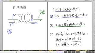 高校物理解説講義:「自己誘導と相互誘導」講義4