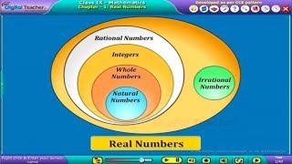 SSC Class9 Maths U1 Real Numbers DIGITAL TEACHER K12 CONTENT ANIMATIONS PRESENTATION