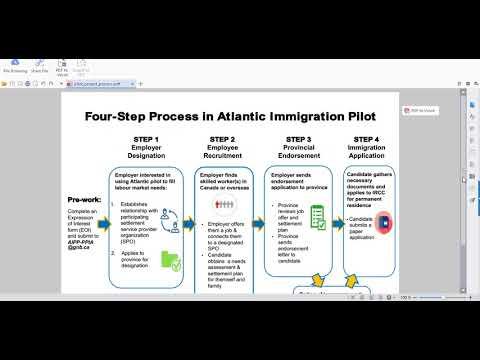 С чего начать иммиграцию в Канаду по пилотной программе атлантических провинций?