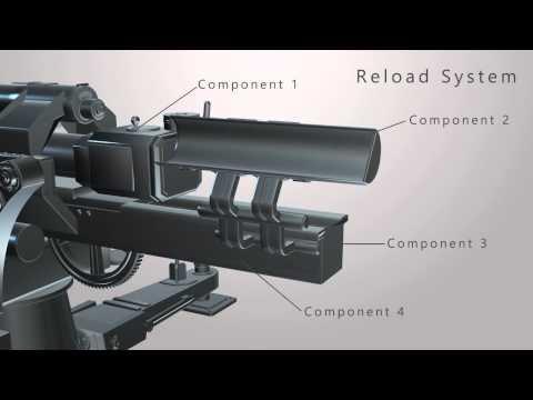 Flak 88 Presentation