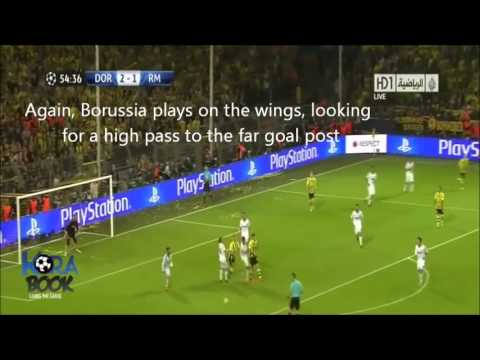 Pillar to Build Your Soccer Game Model - Borussia Dortmund vs Real Madrid