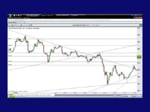 Tmx option trading simulation