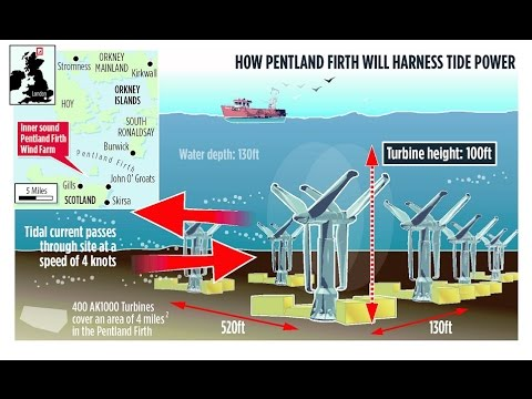 why tidal energy is unpopular Solar energy continues to be a marginal  one of the puzzles of the year is why the two have shown  wind and tidal energy by storing and.