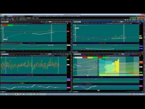 S&P 500 Futures Initial Balance 3.28.2013