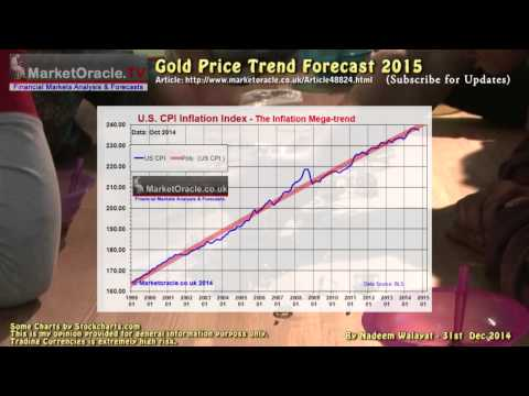 Gold Price Trend Forecast 2015