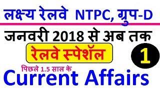 रेलवे NTPC, ग्रुप-D स्पेशल कर्रेंट अफेयर्स 2018 से अब तक, Current Affairs For RRB NTPC, Group D 2019