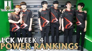 Griffin is the Best Team in Korea | Week 4 LCK Power Rankings: 2018 Summer