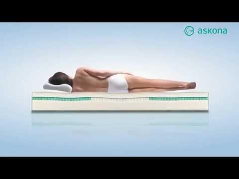 Аскона кровать fernando отзывы