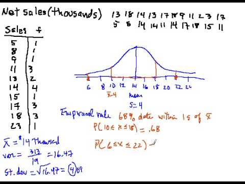all about probability and statistics