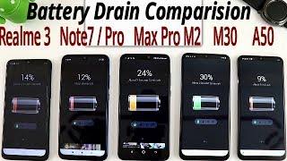 Realme 3 Vs Redmi Note 7/ Pro vs Samsung A50 Vs Samsung M30 Vs Max Pro M2 Battery Drain Test