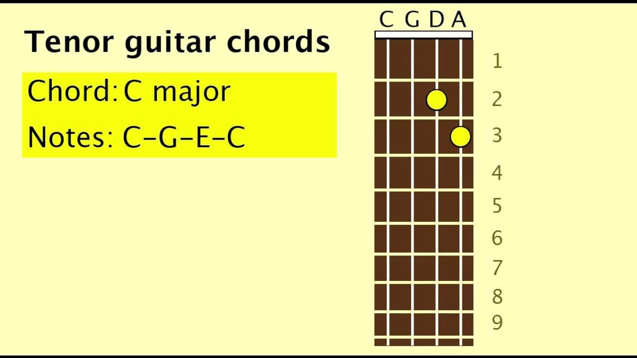 Playing The Tenor Guitar (CGDA) - YouTube