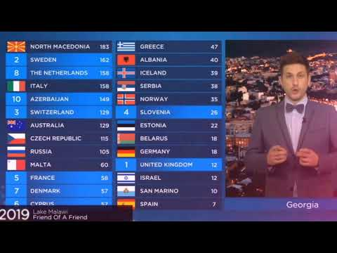 All 12 points go to Czech Republic| Eurovision 2019