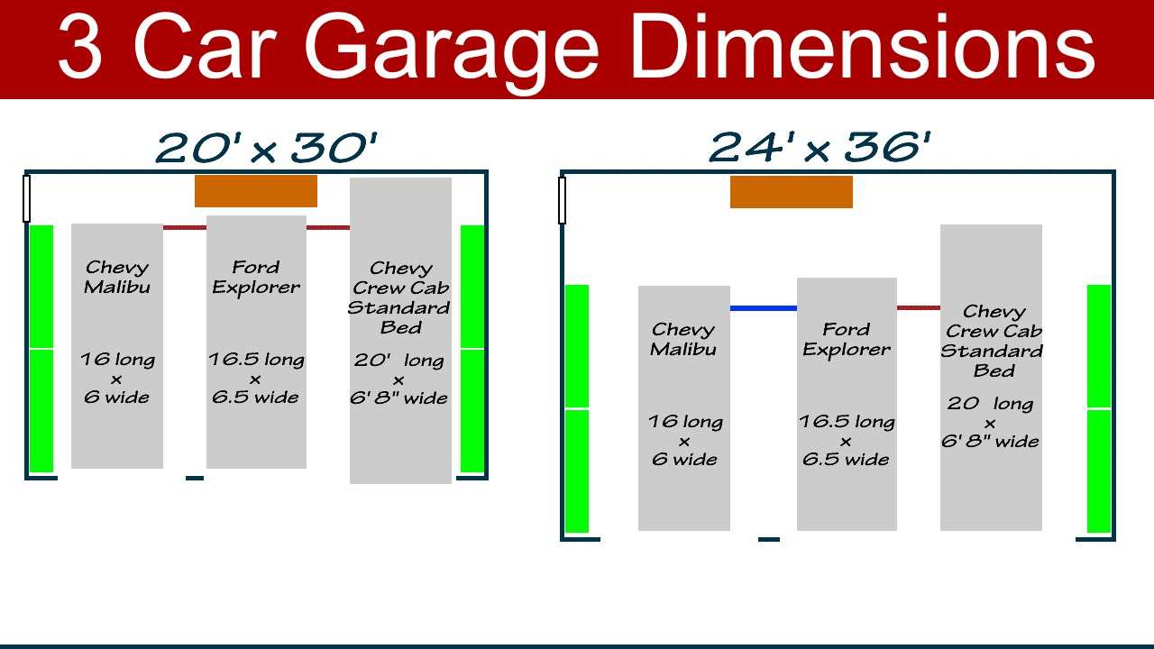 Ideal 3 car garage dimensions youtube for Size of three car garage