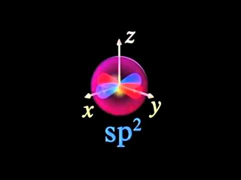 Hybridisation / Hybridization (sp, sp2, sp3)