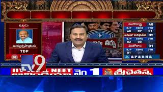 Big News Big Debate : Special debate on AP election results 2019 - Rajinikanth TV9