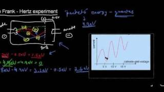 lecture 3 part 1 (Thermal radiation, Frank hertz experiment)