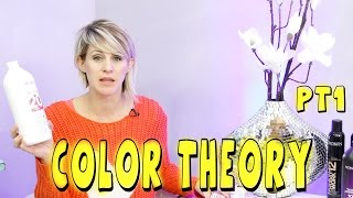 WHAT COLOR LINE TO USE AND WHEN part 1 COLOR THEORY