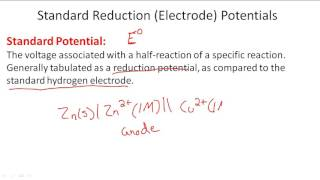 Standard Reduction (Electrode) Potentials