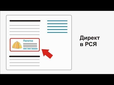 Как работает Яндекс Директ в РСЯ? Реальный пример